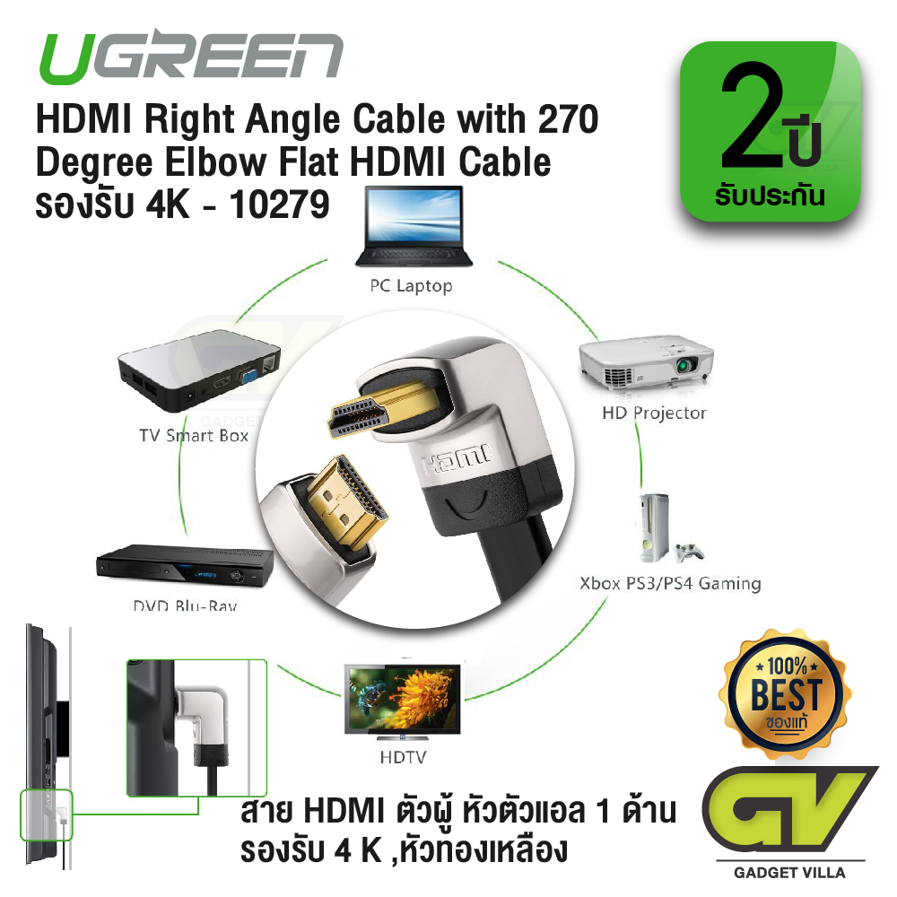 UGREEN รุ่น 10279 สาย HDMI Right Angle Cable หัวตัวแอล L with 270 Degree Elbow Flat HDMI Cable รองรับ 4K 3D Ethernet and ARC for Roku, Boxee, Xbox360, PS3, Blu Ray Player, TV and More 2M